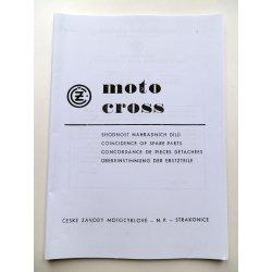 ČZ motokros - shodnost náhradních dílů